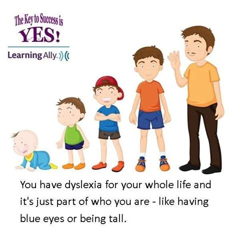 Contact the quickscreen online dyslexia screening team jpg 593x587