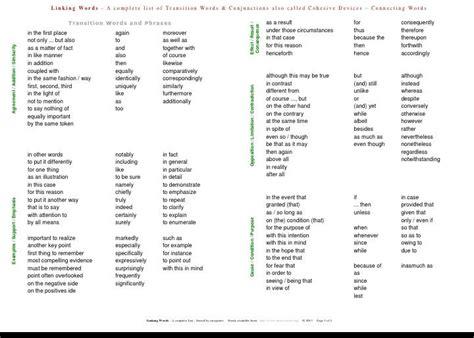 Linking words used in essay writing jpg 720x514